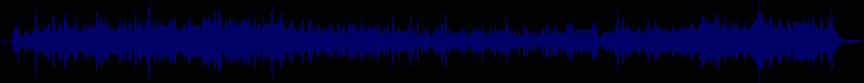waveform of track #64194