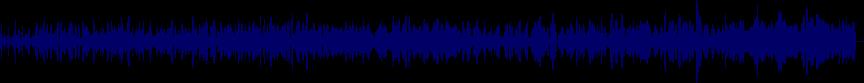 waveform of track #64205