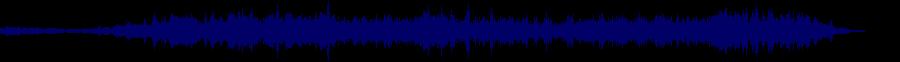 waveform of track #64215