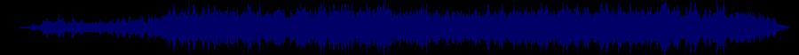 waveform of track #64222