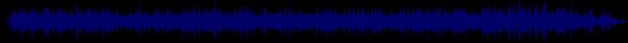 waveform of track #64225