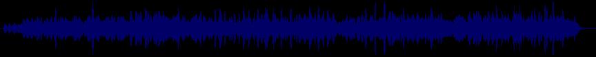waveform of track #64241