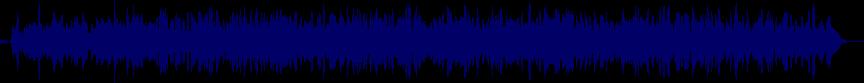 waveform of track #64253