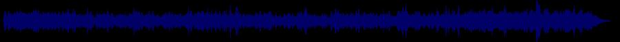 waveform of track #64256