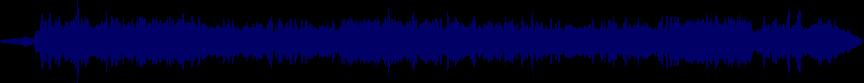 waveform of track #64257