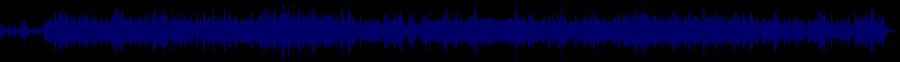 waveform of track #64261
