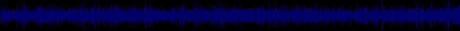 waveform of track #64265