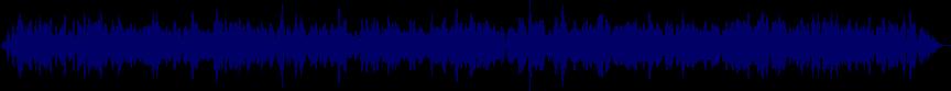 waveform of track #64285