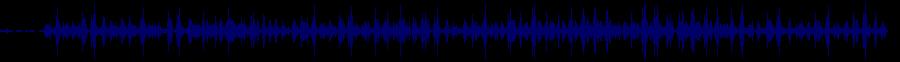 waveform of track #64294