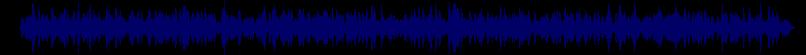 waveform of track #64295