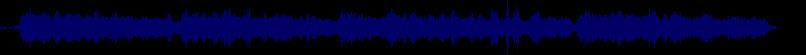 waveform of track #64297