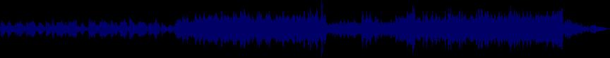 waveform of track #64319