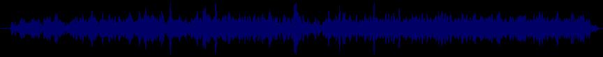 waveform of track #64320
