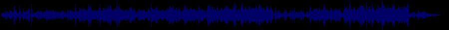 waveform of track #64321