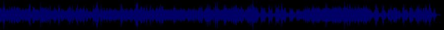 waveform of track #64332