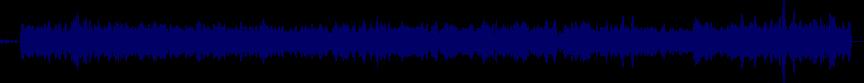 waveform of track #64343