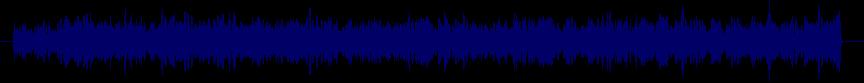 waveform of track #64345