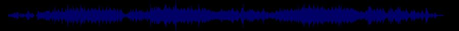 waveform of track #64357