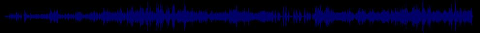 waveform of track #64359