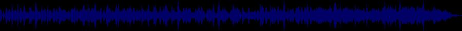 waveform of track #64380