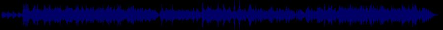 waveform of track #64382