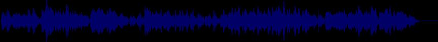 waveform of track #64385