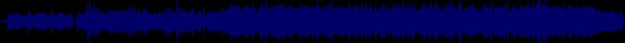 waveform of track #64386
