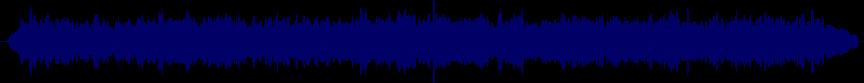 waveform of track #64398
