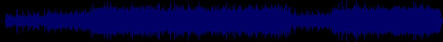 waveform of track #64400
