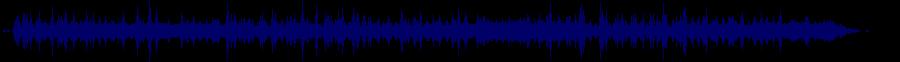 waveform of track #64407