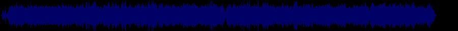 waveform of track #64408