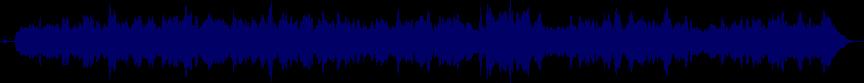 waveform of track #64410