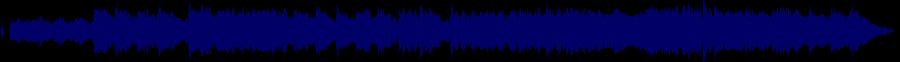 waveform of track #64411