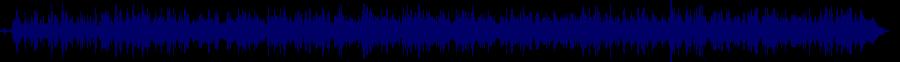 waveform of track #64418