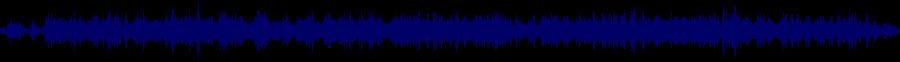 waveform of track #64424