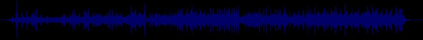 waveform of track #64426