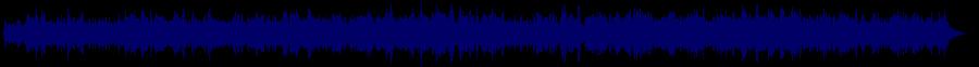waveform of track #64435