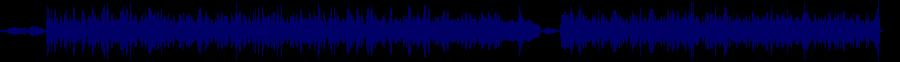 waveform of track #64442