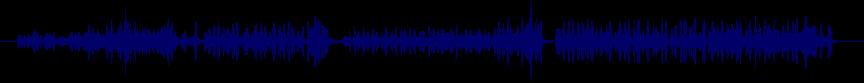 waveform of track #64448