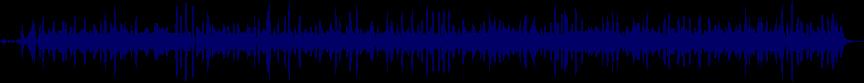 waveform of track #64456