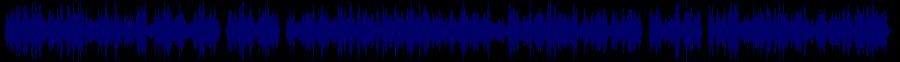 waveform of track #64459