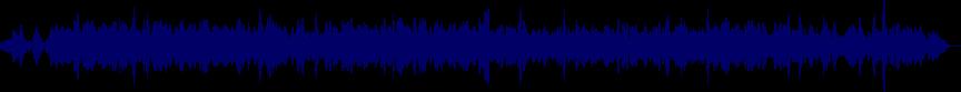 waveform of track #64462