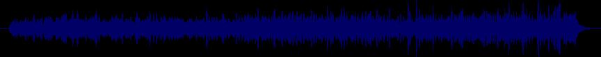 waveform of track #64478