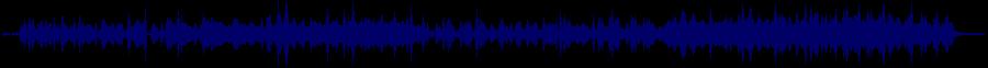 waveform of track #64487