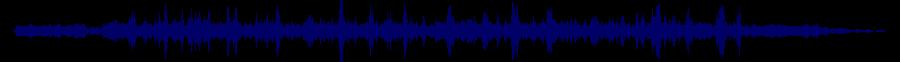 waveform of track #64498