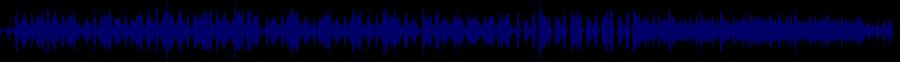 waveform of track #64505