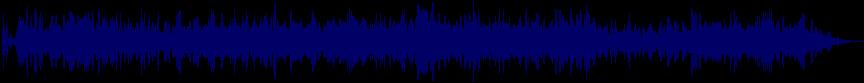 waveform of track #64510