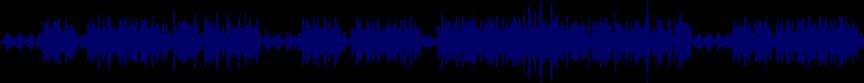 waveform of track #64513