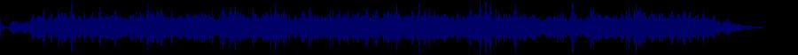 waveform of track #64519