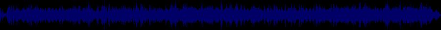 waveform of track #64520